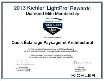 certificat Éclairage architectural kichker lightPro